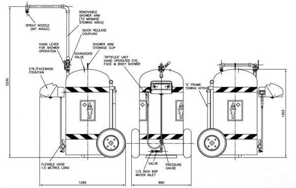 nákres a popis mobilnej bezpečnostnej sprchy so 114l zásobník vody a očnou sprchou STD 45G